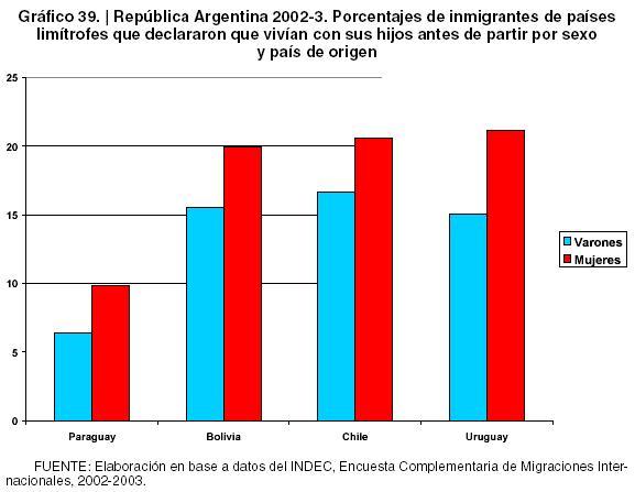 Resultado de imagen para migrantes en argentina